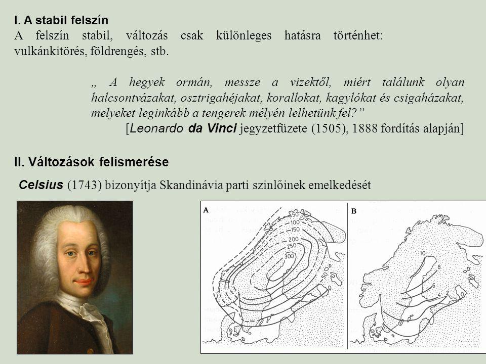 [Leonardo da Vinci jegyzetfüzete (1505), 1888 fordítás alapján]